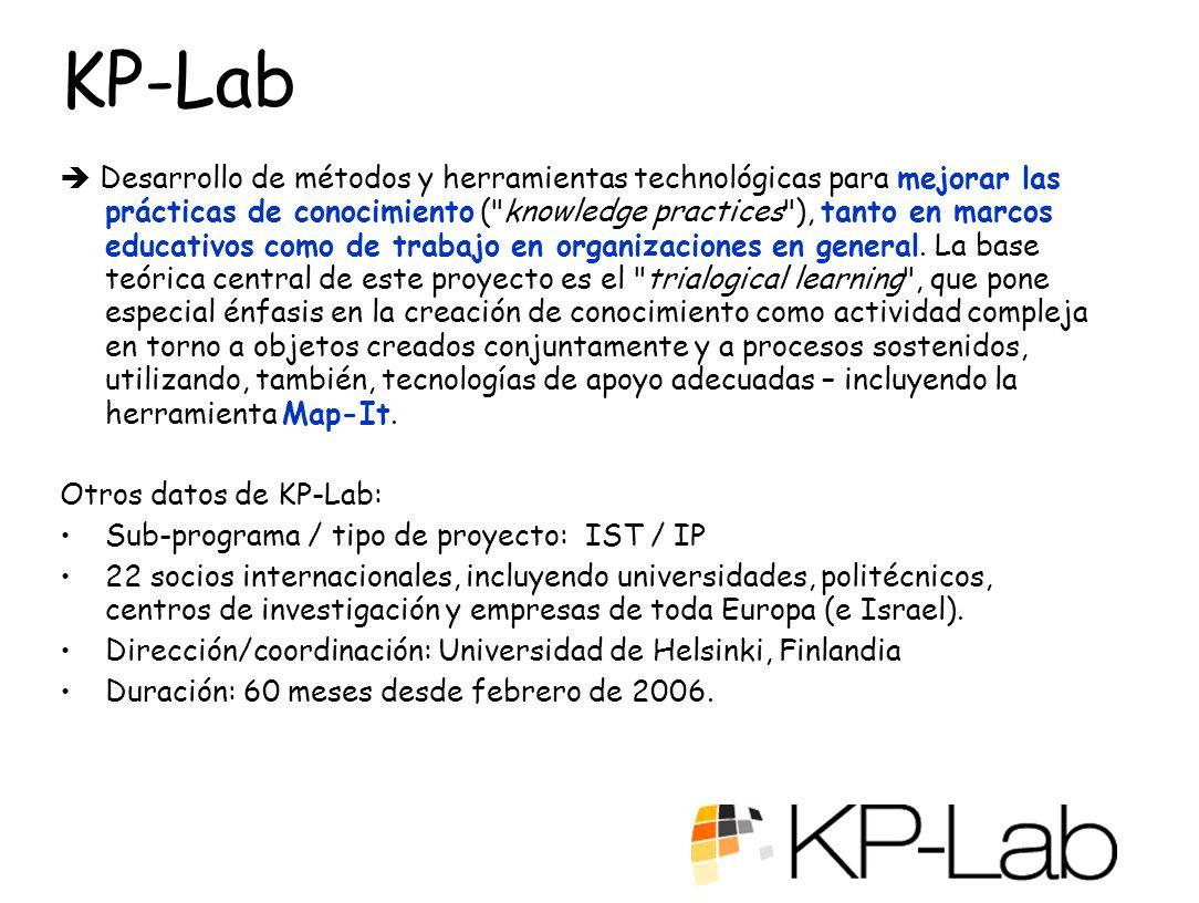 KP-Lab Desarrollo de métodos y herramientas technológicas para mejorar las prácticas de conocimiento (