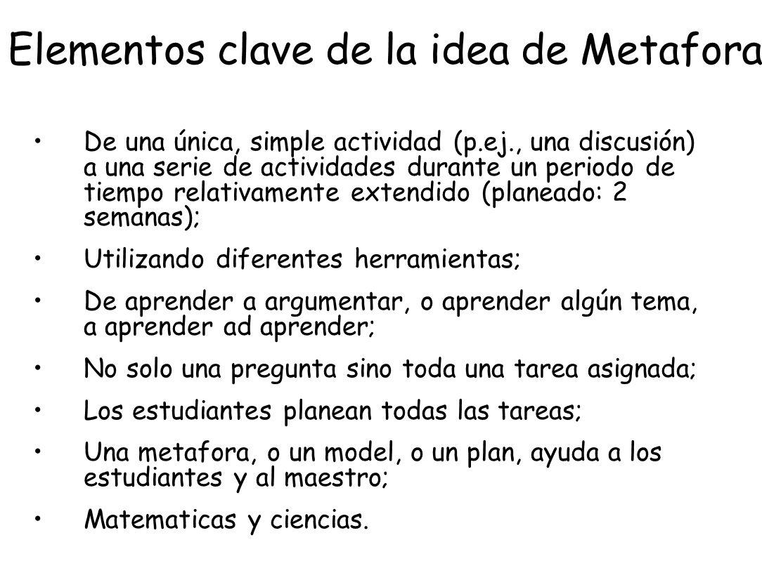 Elementos clave de la idea de Metafora De una única, simple actividad (p.ej., una discusión) a una serie de actividades durante un periodo de tiempo r