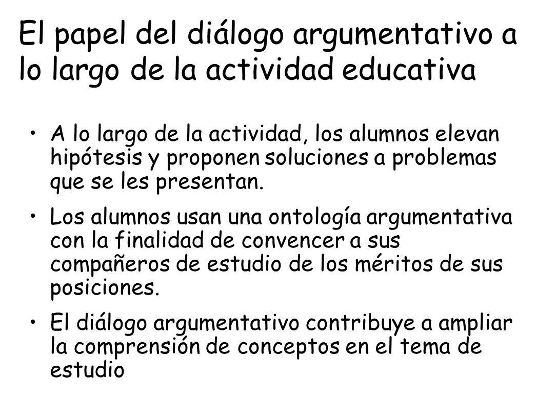 El papel del diálogo argumentativo a lo largo de la actividad educativa A lo largo de la actividad, los alumnos elevan hipótesis y proponen soluciones