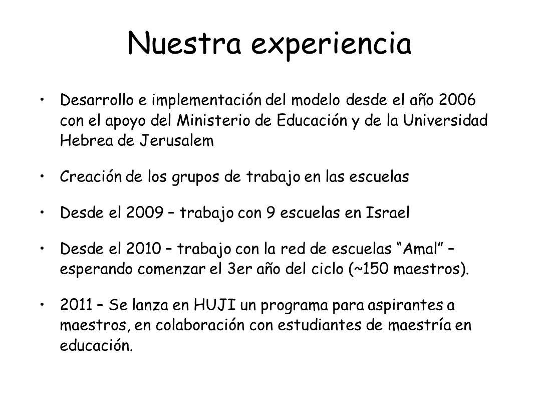Nuestra experiencia Desarrollo e implementación del modelo desde el año 2006 con el apoyo del Ministerio de Educación y de la Universidad Hebrea de Je