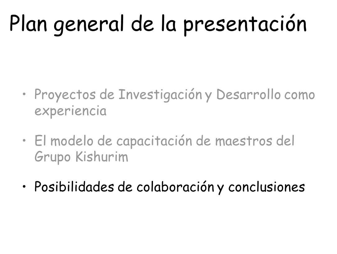 Plan general de la presentación Proyectos de Investigación y Desarrollo como experiencia El modelo de capacitación de maestros del Grupo Kishurim Posi