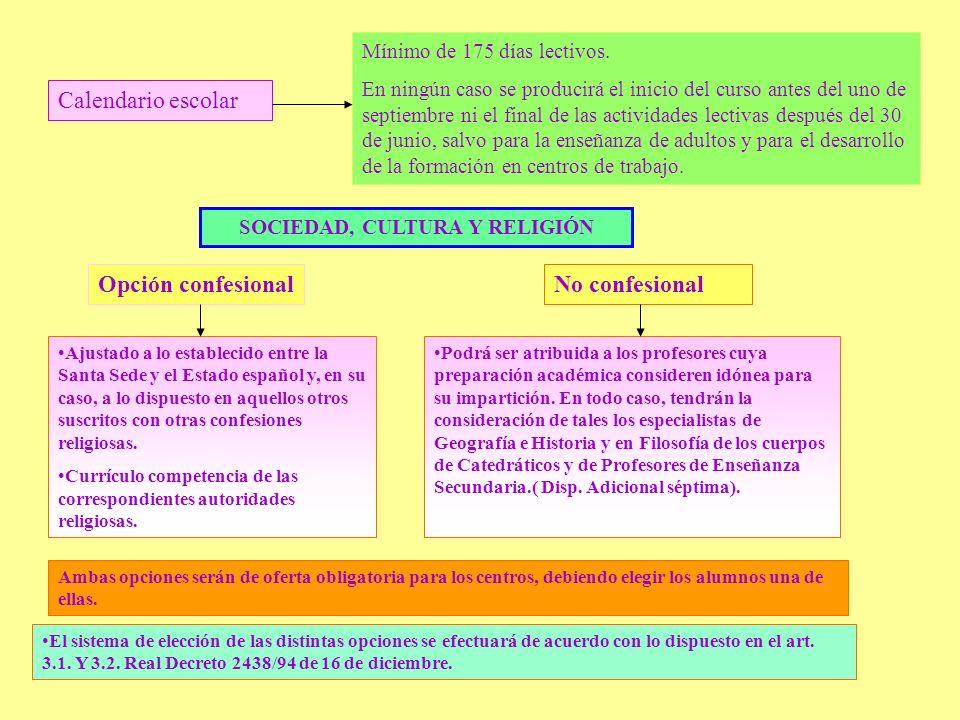 Calendario escolar Mínimo de 175 días lectivos. En ningún caso se producirá el inicio del curso antes del uno de septiembre ni el final de las activid