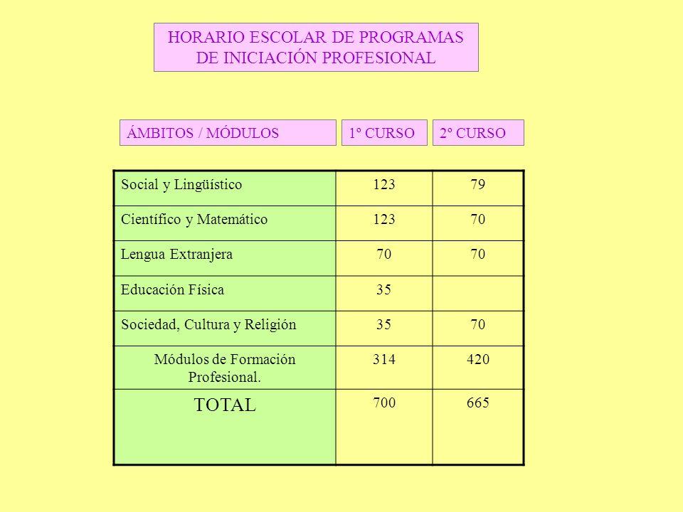 HORARIO ESCOLAR DE PROGRAMAS DE INICIACIÓN PROFESIONAL Social y Lingüístico12379 Científico y Matemático12370 Lengua Extranjera70 Educación Física35 S