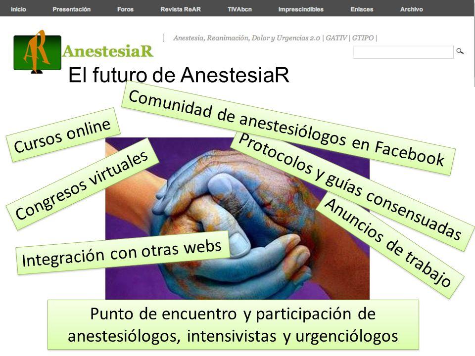 El futuro de AnestesiaR Cursos online Congresos virtuales Integración con otras webs Punto de encuentro y participación de anestesiólogos, intensivist