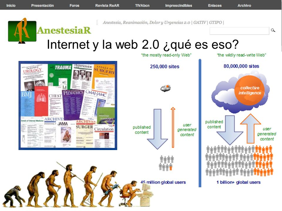 Internet y la web 2.0 ¿qué es eso?