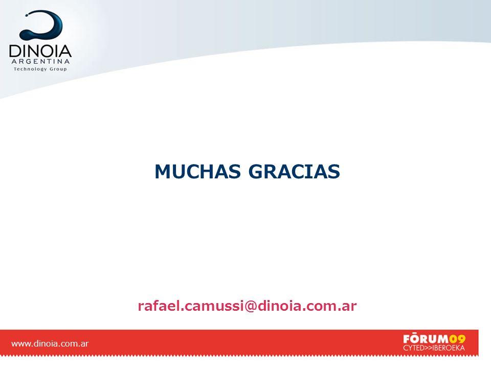 MUCHAS GRACIAS rafael.camussi@dinoia.com.ar www.dinoia.com.ar