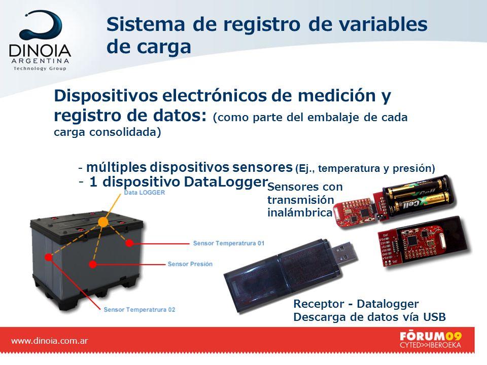 Dispositivos electrónicos de medición y registro de datos: (como parte del embalaje de cada carga consolidada) - múltiples dispositivos sensores (Ej.,