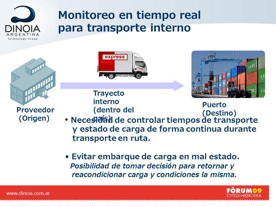 Monitoreo en tiempo real para transporte interno www.dinoia.com.ar Puerto (Destino) Trayecto interno (dentro del país) Necesidad de controlar tiempos