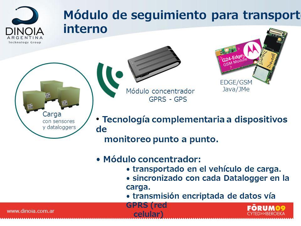 Módulo de seguimiento para transporte interno www.dinoia.com.ar Carga con sensores y dataloggers Módulo concentrador GPRS - GPS Tecnología complementa
