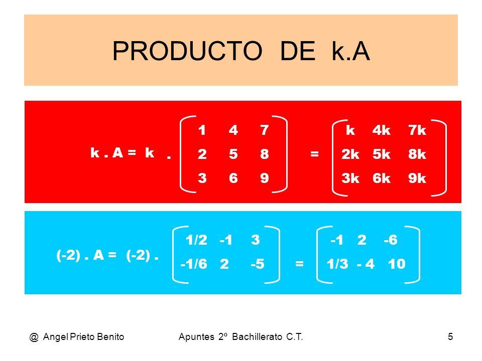 @ Angel Prieto BenitoApuntes 2º Bachillerato C.T.5 k. A = k 1 4 7. 2 5 8 3 6 9 k 4k 7k = 2k 5k 8k 3k 6k 9k PRODUCTO DE k.A (-2). A = (-2). 1/2 -1 3 -1