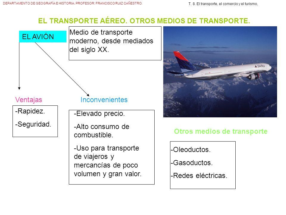 DEPARTAMENTO DE GEOGRAFÍA E HISTORIA. PROFESOR: FRANCISCO RUIZ CAÑESTRO. T. 8. El transporte, el comercio y el turismo, EL TRANSPORTE AÉREO. OTROS MED