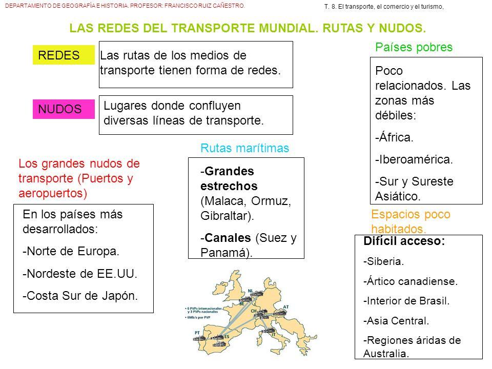 DEPARTAMENTO DE GEOGRAFÍA E HISTORIA. PROFESOR: FRANCISCO RUIZ CAÑESTRO. T. 8. El transporte, el comercio y el turismo, LAS REDES DEL TRANSPORTE MUNDI