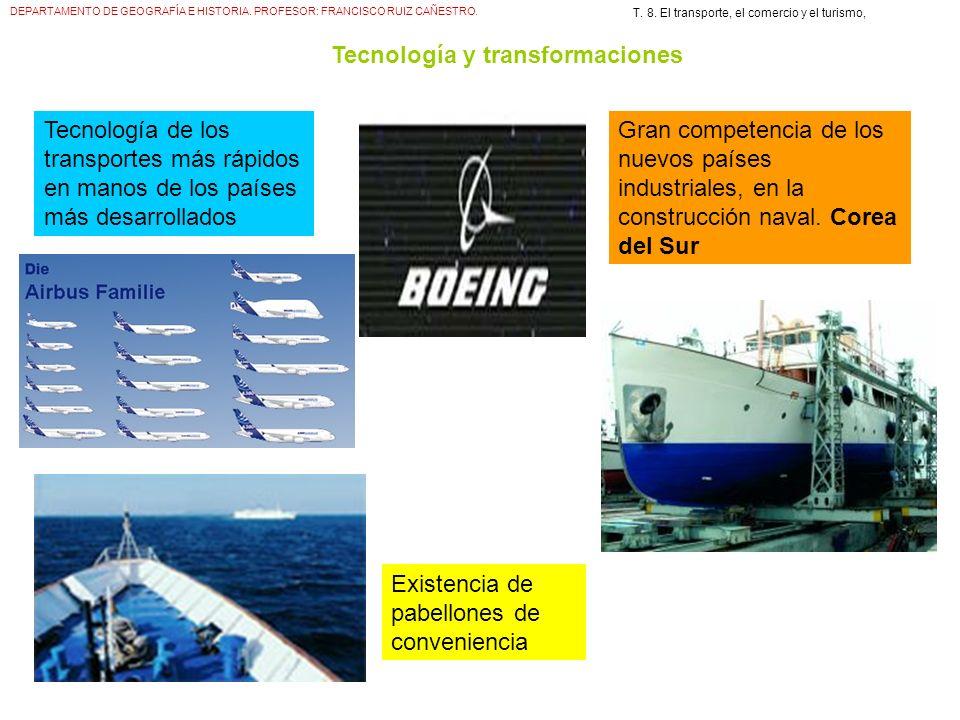 DEPARTAMENTO DE GEOGRAFÍA E HISTORIA. PROFESOR: FRANCISCO RUIZ CAÑESTRO. T. 8. El transporte, el comercio y el turismo, Tecnología y transformaciones