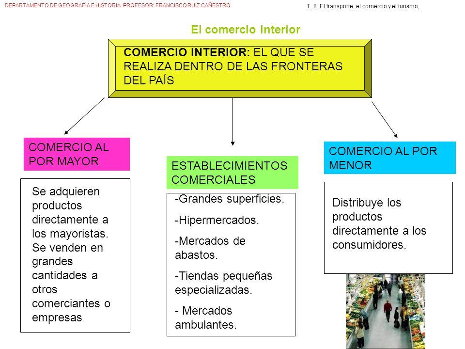 DEPARTAMENTO DE GEOGRAFÍA E HISTORIA. PROFESOR: FRANCISCO RUIZ CAÑESTRO. T. 8. El transporte, el comercio y el turismo, El comercio interior COMERCIO