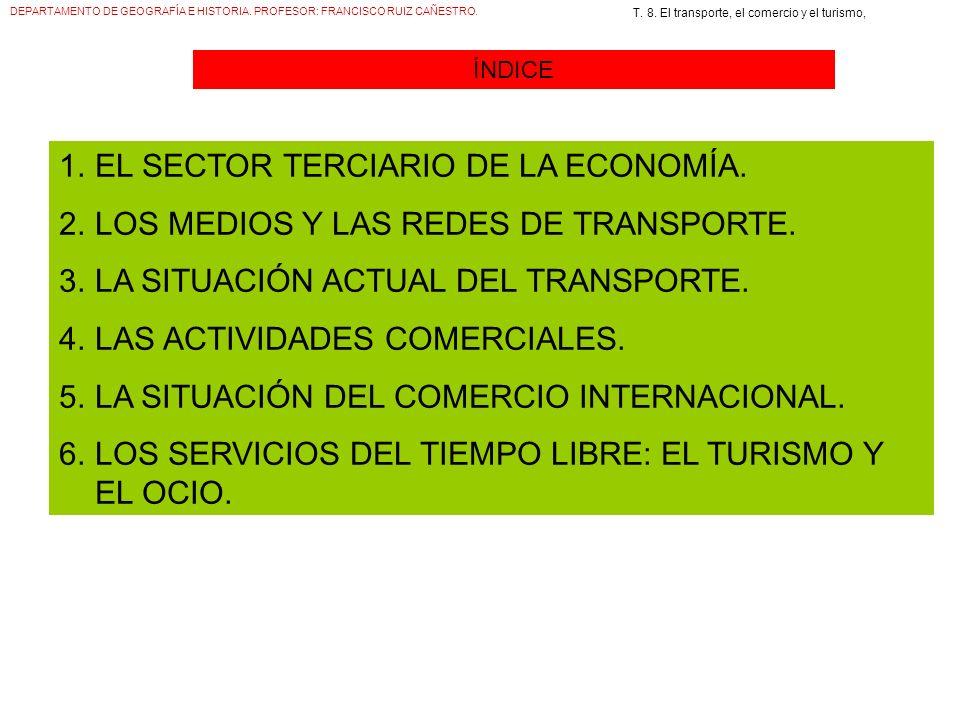 DEPARTAMENTO DE GEOGRAFÍA E HISTORIA. PROFESOR: FRANCISCO RUIZ CAÑESTRO. T. 8. El transporte, el comercio y el turismo, ÍNDICE 1.EL SECTOR TERCIARIO D