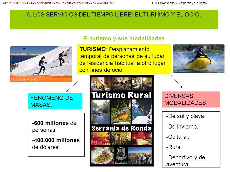 DEPARTAMENTO DE GEOGRAFÍA E HISTORIA. PROFESOR: FRANCISCO RUIZ CAÑESTRO. T. 8. El transporte, el comercio y el turismo, 6. LOS SERVICIOS DEL TIEMPO LI