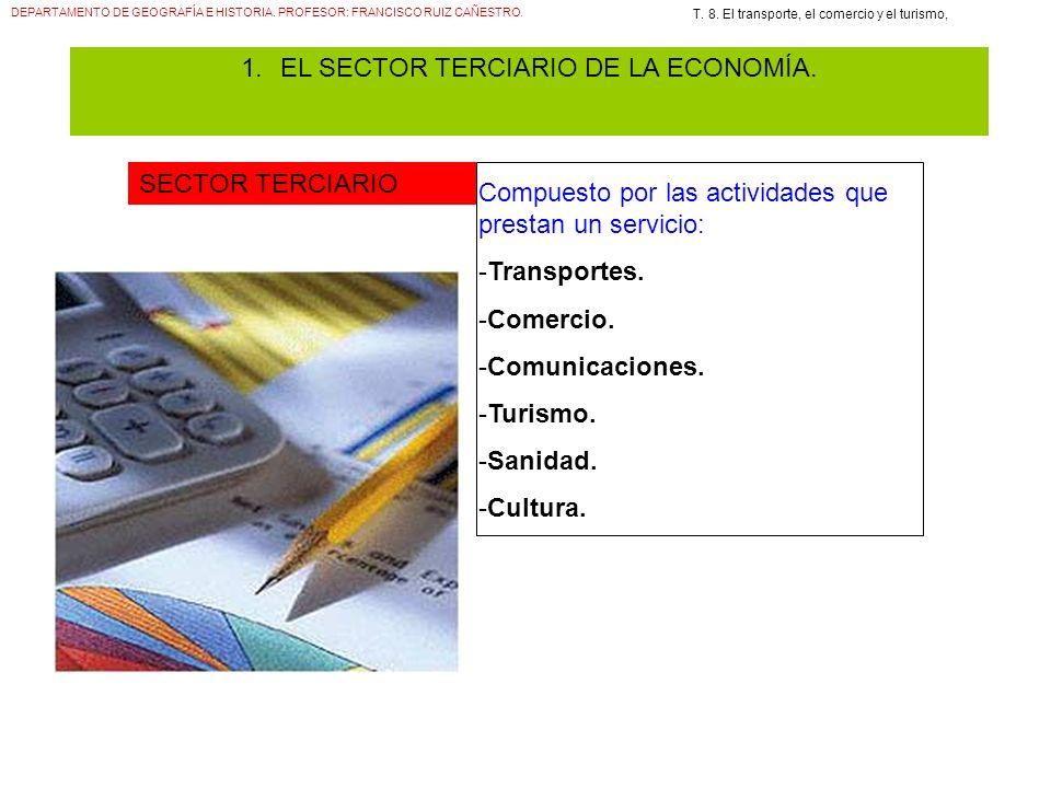 DEPARTAMENTO DE GEOGRAFÍA E HISTORIA. PROFESOR: FRANCISCO RUIZ CAÑESTRO. T. 8. El transporte, el comercio y el turismo, 1.EL SECTOR TERCIARIO DE LA EC