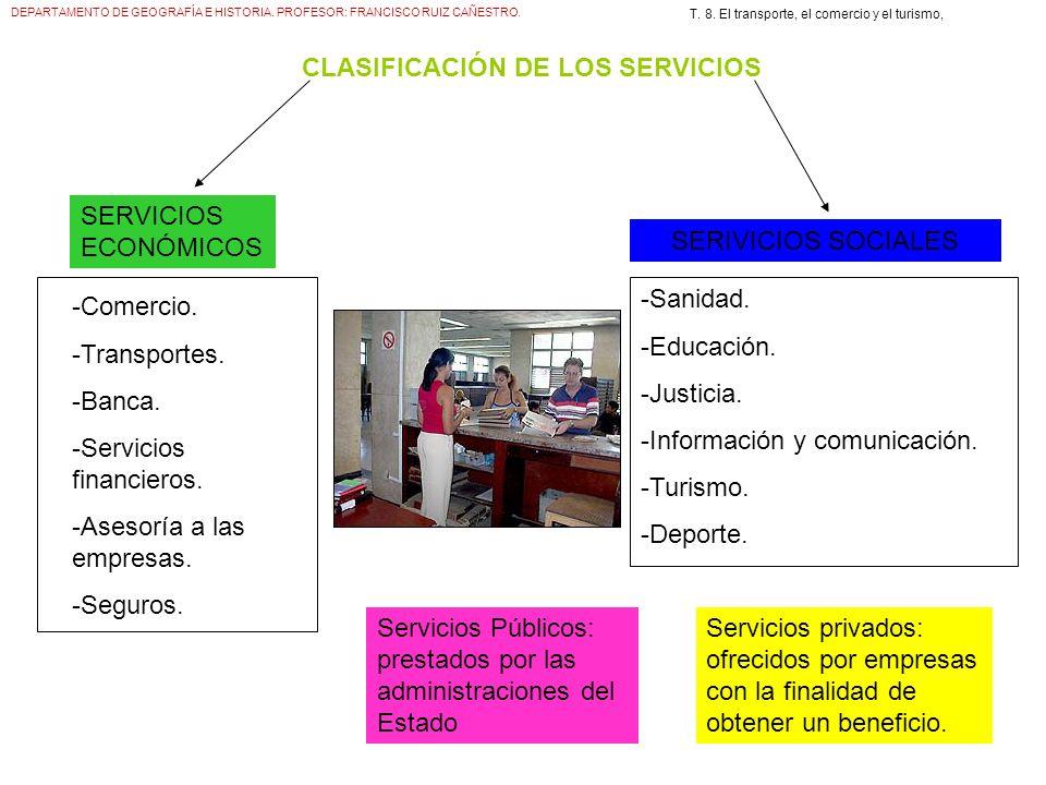 DEPARTAMENTO DE GEOGRAFÍA E HISTORIA. PROFESOR: FRANCISCO RUIZ CAÑESTRO. T. 8. El transporte, el comercio y el turismo, CLASIFICACIÓN DE LOS SERVICIOS