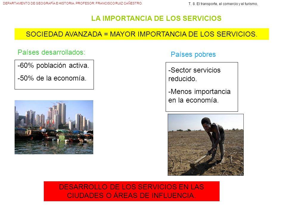 DEPARTAMENTO DE GEOGRAFÍA E HISTORIA. PROFESOR: FRANCISCO RUIZ CAÑESTRO. T. 8. El transporte, el comercio y el turismo, LA IMPORTANCIA DE LOS SERVICIO