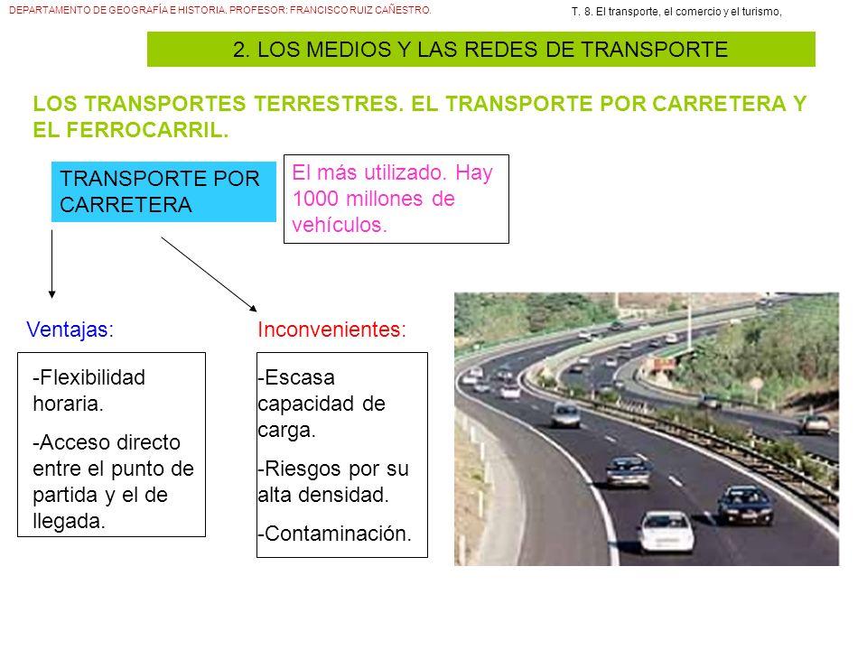 DEPARTAMENTO DE GEOGRAFÍA E HISTORIA. PROFESOR: FRANCISCO RUIZ CAÑESTRO. T. 8. El transporte, el comercio y el turismo, 2. LOS MEDIOS Y LAS REDES DE T