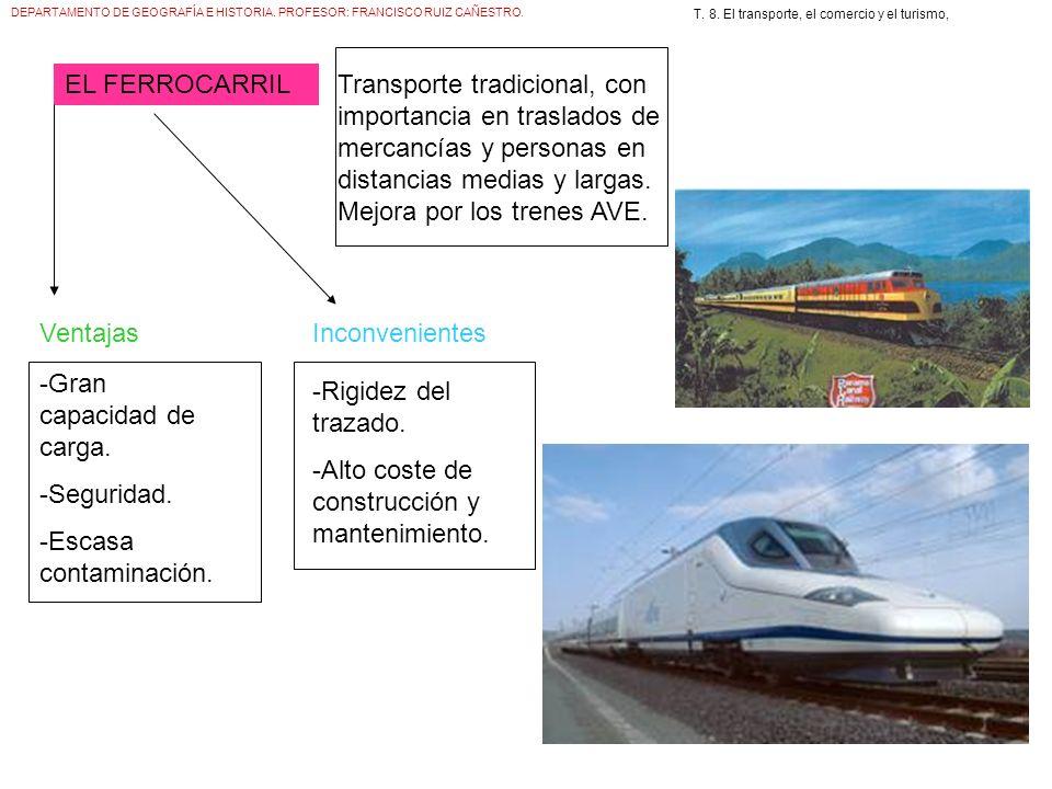 DEPARTAMENTO DE GEOGRAFÍA E HISTORIA. PROFESOR: FRANCISCO RUIZ CAÑESTRO. T. 8. El transporte, el comercio y el turismo, EL FERROCARRILTransporte tradi