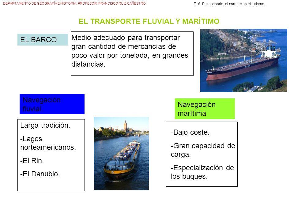 DEPARTAMENTO DE GEOGRAFÍA E HISTORIA. PROFESOR: FRANCISCO RUIZ CAÑESTRO. T. 8. El transporte, el comercio y el turismo, EL TRANSPORTE FLUVIAL Y MARÍTI