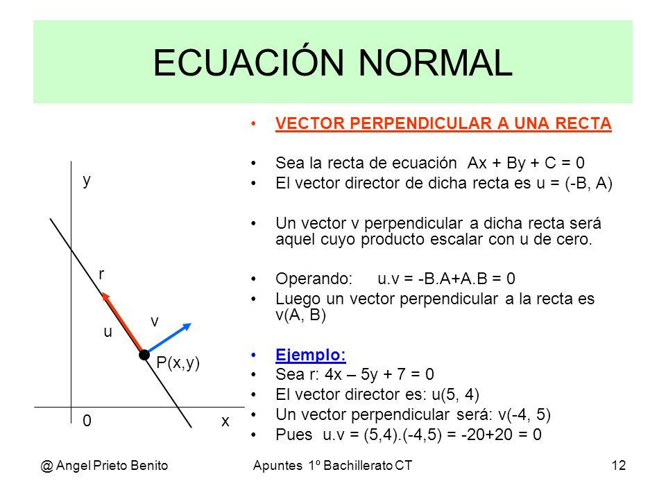 @ Angel Prieto BenitoApuntes 1º Bachillerato CT12 VECTOR PERPENDICULAR A UNA RECTA Sea la recta de ecuación Ax + By + C = 0 El vector director de dich