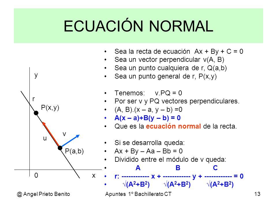 @ Angel Prieto BenitoApuntes 1º Bachillerato CT13 Sea la recta de ecuación Ax + By + C = 0 Sea un vector perpendicular v(A, B) Sea un punto cualquiera