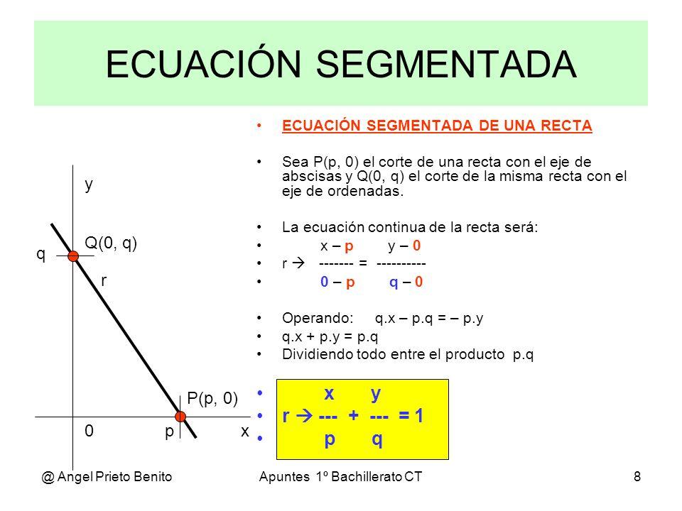 @ Angel Prieto BenitoApuntes 1º Bachillerato CT8 ECUACIÓN SEGMENTADA DE UNA RECTA Sea P(p, 0) el corte de una recta con el eje de abscisas y Q(0, q) e