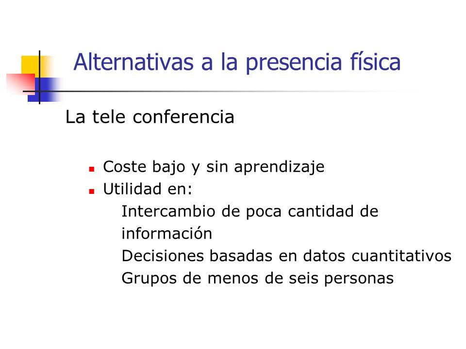 La tele conferencia Coste bajo y sin aprendizaje Utilidad en: Intercambio de poca cantidad de información Decisiones basadas en datos cuantitativos Grupos de menos de seis personas Alternativas a la presencia física