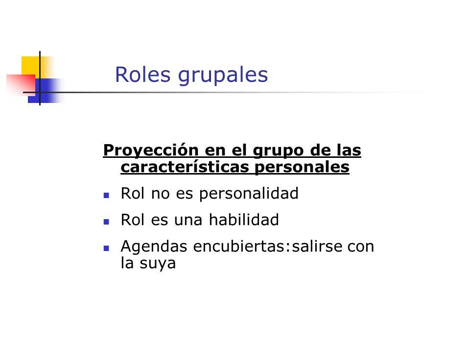 Roles grupales Proyección en el grupo de las características personales Rol no es personalidad Rol es una habilidad Agendas encubiertas:salirse con la suya