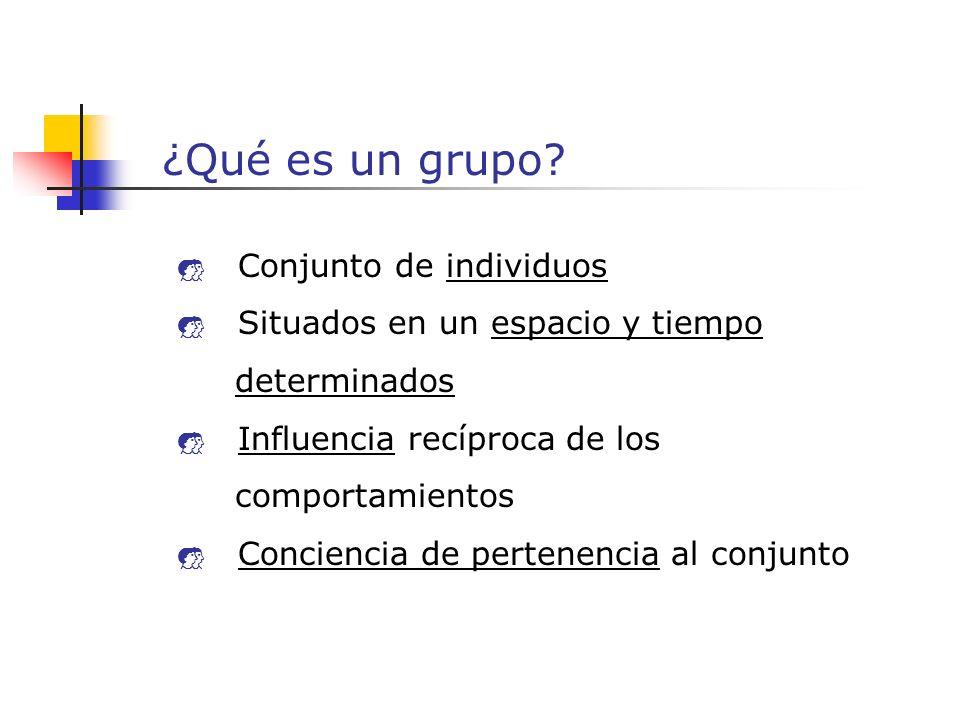 ¿Qué es un grupo.