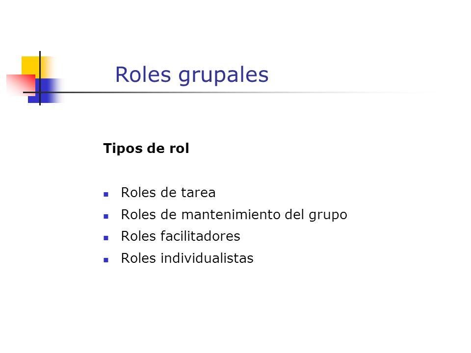 Roles grupales Tipos de rol Roles de tarea Roles de mantenimiento del grupo Roles facilitadores Roles individualistas