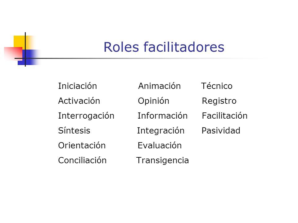 Roles facilitadores Iniciación Animación Técnico Activación Opinión Registro Interrogación Información Facilitación Síntesis Integración Pasividad Orientación Evaluación Conciliación Transigencia