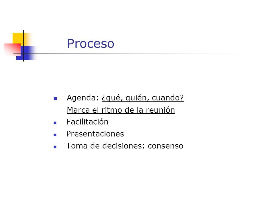 Proceso Agenda: ¿qué, quién, cuando.