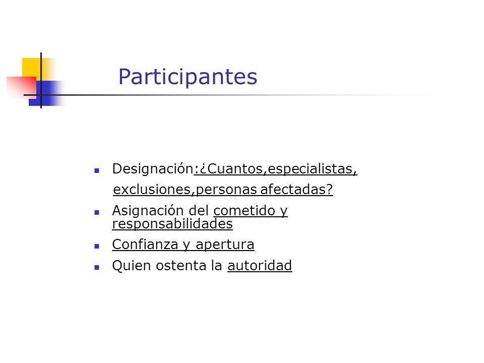 Participantes Designación:¿Cuantos,especialistas, exclusiones,personas afectadas.