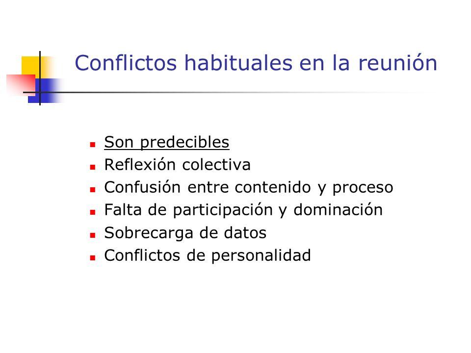 Son predecibles Reflexión colectiva Confusión entre contenido y proceso Falta de participación y dominación Sobrecarga de datos Conflictos de personalidad Conflictos habituales en la reunión