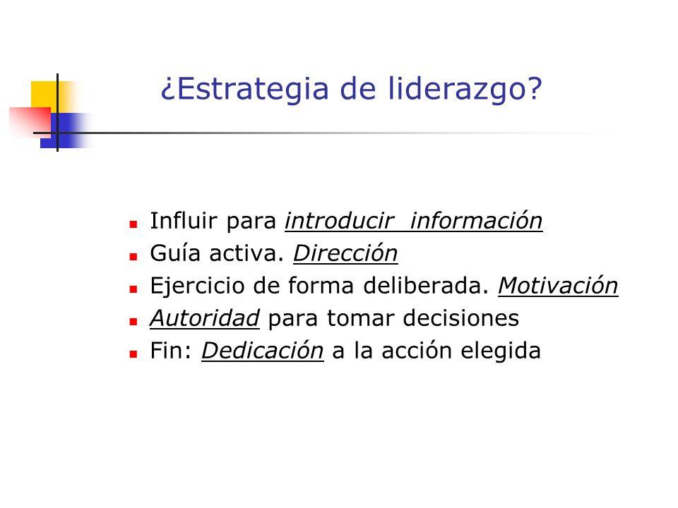 Influir para introducir información Guía activa. Dirección Ejercicio de forma deliberada.
