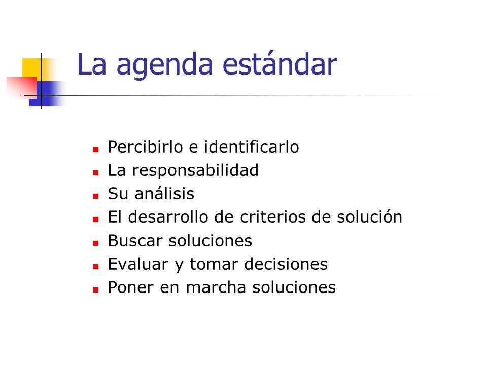 Percibirlo e identificarlo La responsabilidad Su análisis El desarrollo de criterios de solución Buscar soluciones Evaluar y tomar decisiones Poner en marcha soluciones La agenda estándar