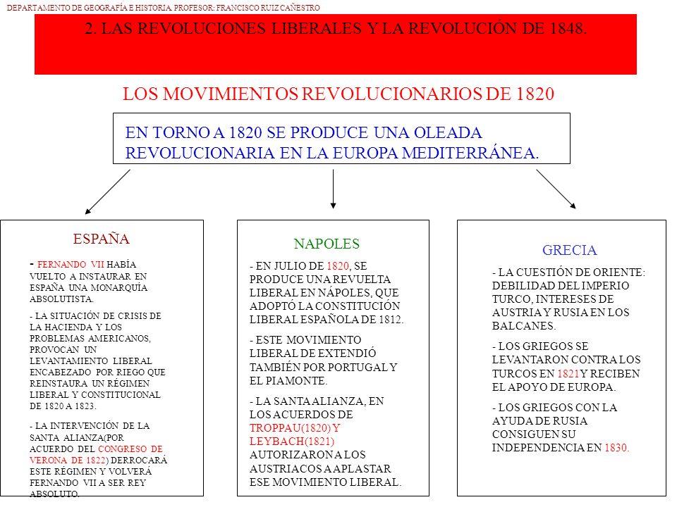 12 LOS MOVIMIENTOS REVOLUCIONARIOS DE 1820 DEPARTAMENTO DE GEOGRAFÍA E HISTORIA. PROFESOR: FRANCISCO RUIZ CAÑESTRO EN TORNO A 1820 SE PRODUCE UNA OLEA