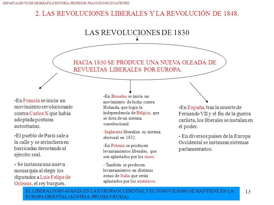 13 LAS REVOLUCIONES DE 1830 DEPARTAMENTO DE GEOGRAFÍA E HISTORIA. PROFESOR: FRANCISCO RUIZ CAÑESTRO HACIA 1830 SE PRODUCE UNA NUEVA OLEADA DE REVUELTA