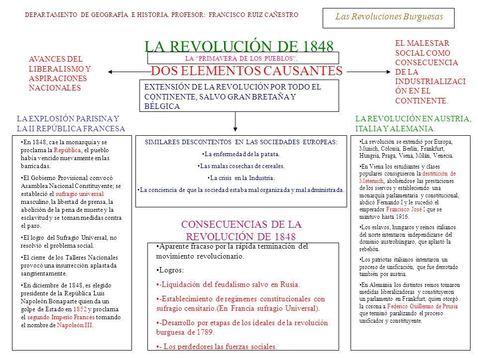 14 LA REVOLUCIÓN DE 1848 DEPARTAMENTO DE GEOGRAFÍA E HISTORIA. PROFESOR: FRANCISCO RUIZ CAÑESTRO DOS ELEMENTOS CAUSANTES AVANCES DEL LIBERALISMO Y ASP