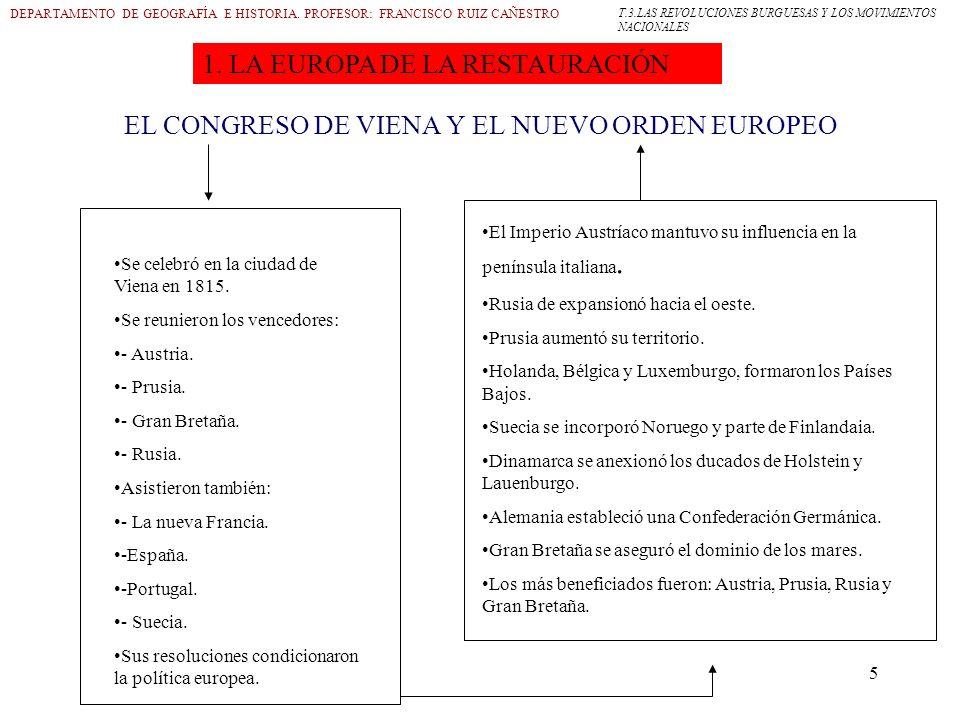 5 EL CONGRESO DE VIENA Y EL NUEVO ORDEN EUROPEO DEPARTAMENTO DE GEOGRAFÍA E HISTORIA. PROFESOR: FRANCISCO RUIZ CAÑESTRO Se celebró en la ciudad de Vie