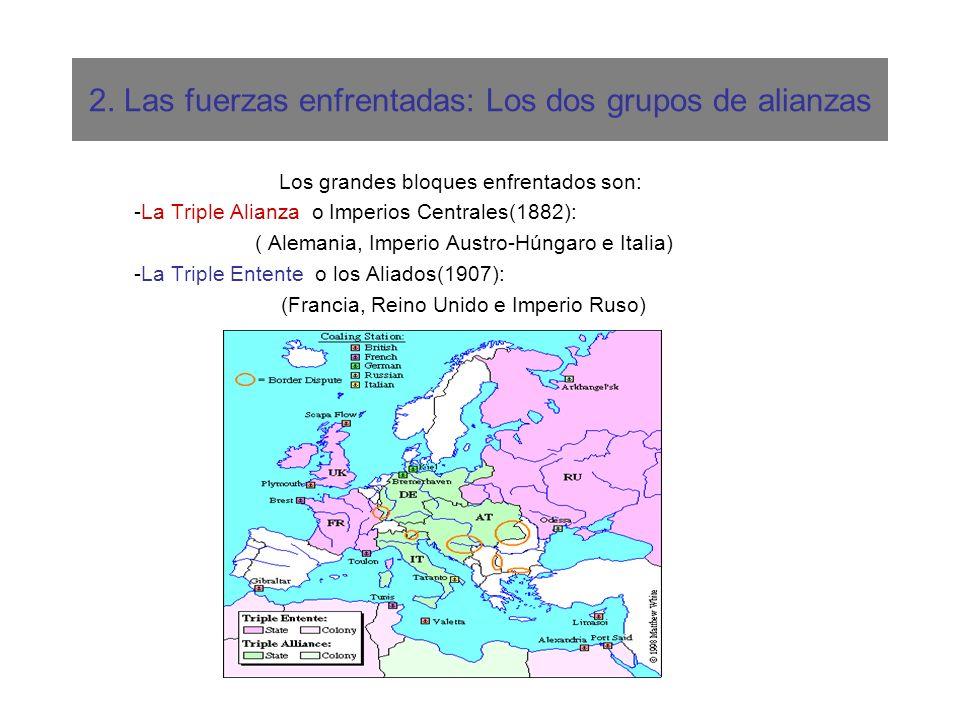 DEPARTAMENTO DE GEOGRAFÍA E HISTORIA. PROFESOR: FRANCISCO RUIZ CAÑESTRO T. 6. LA PRIMERA GUERRA MUNDIAL