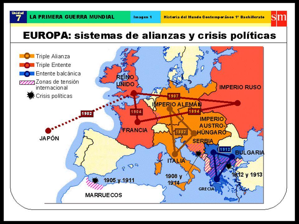 2. Las fuerzas enfrentadas: Los dos grupos de alianzas Los grandes bloques enfrentados son: -La Triple Alianza o Imperios Centrales(1882): ( Alemania,