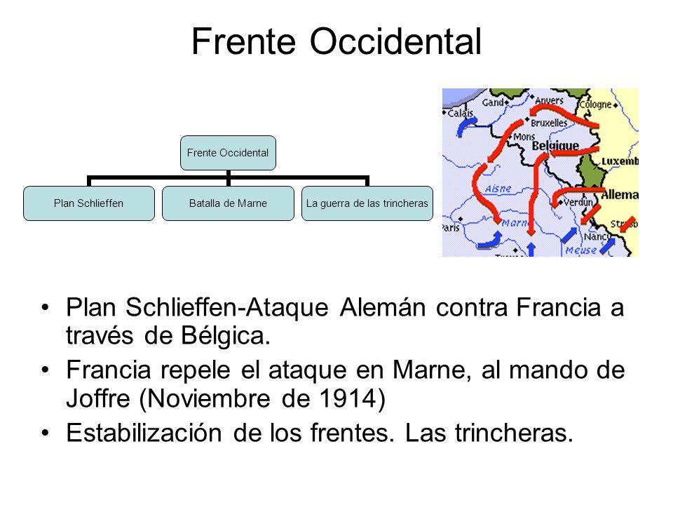 1914-Guerra de Movimientos Previsión de cuatro años. No había intención de alargar el conflicto. Distintos Frentes. –Occidental –Oriental –Otros 3. La