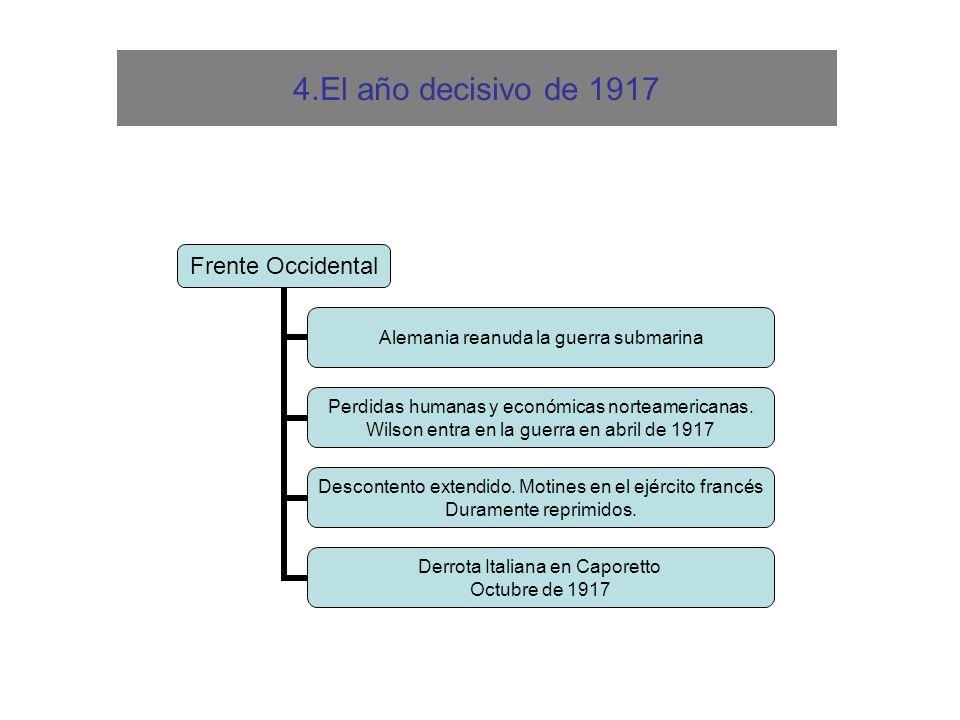 DEPARTAMENTO DE GEOGRAFÍA E HISTORIA. PROFESOR: FRANCISCO RUIZ CAÑESTRO T. 6. LA PRIMERA GUERRA MUNDIAL Alemania había iniciado la Guerra Submarina en