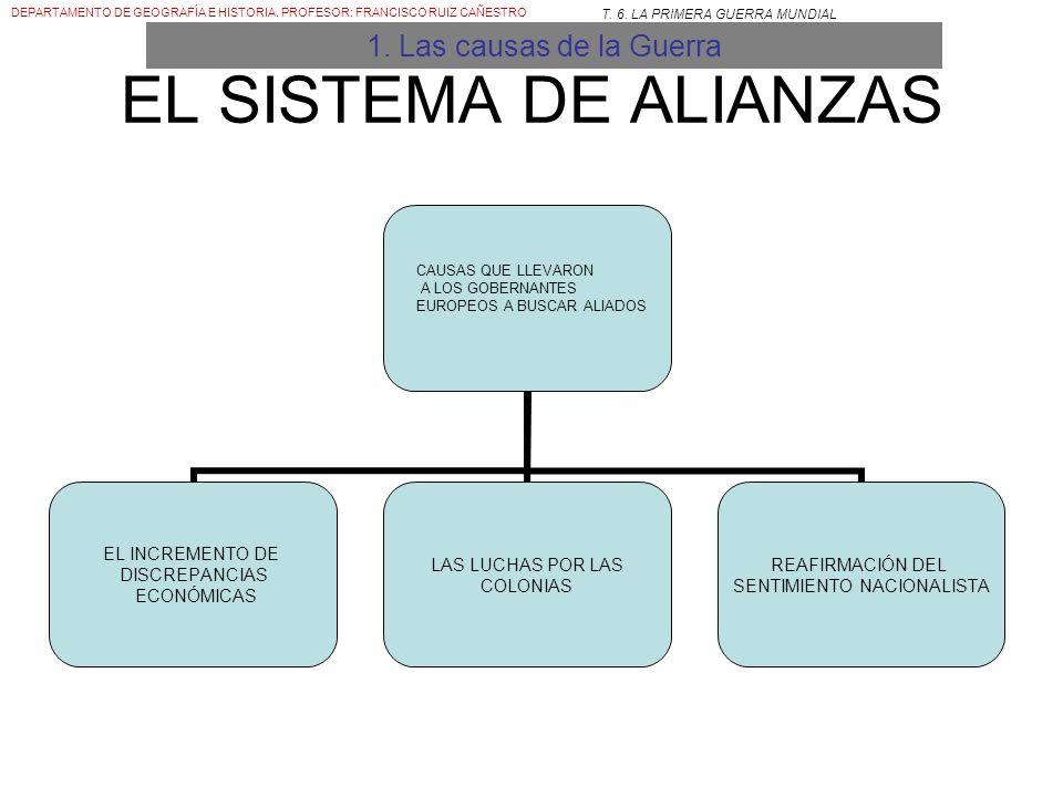 EL SISTEMA DE ALIANZAS EL INCREMENTO DE DISCREPANCIAS ECONÓMICAS LAS LUCHAS POR LAS COLONIAS REAFIRMACIÓN DEL SENTIMIENTO NACIONALISTA CAUSAS QUE LLEVARON A LOS GOBERNANTES EUROPEOS A BUSCAR ALIADOS DEPARTAMENTO DE GEOGRAFÍA E HISTORIA.