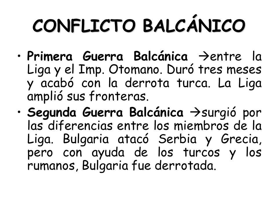 CONFLICTO BALCÁNICO Primera Guerra Balcánica entre la Liga y el Imp.