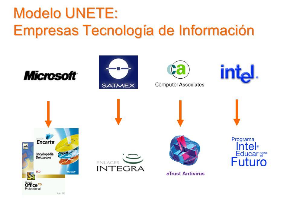 Modelo UNETE: Empresas Tecnología de Información